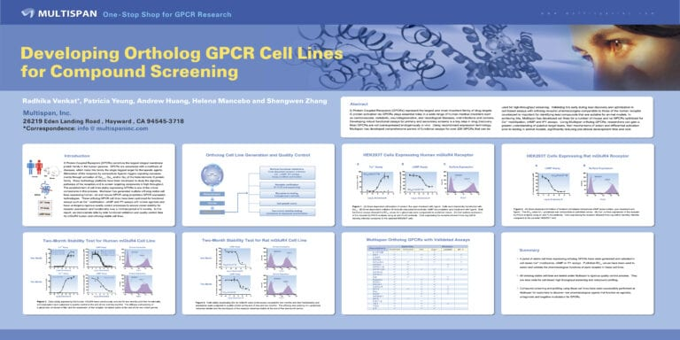 2008-2011-Developing-Ortholog-GPCR-Cell-Lines-For-Compound-Screening