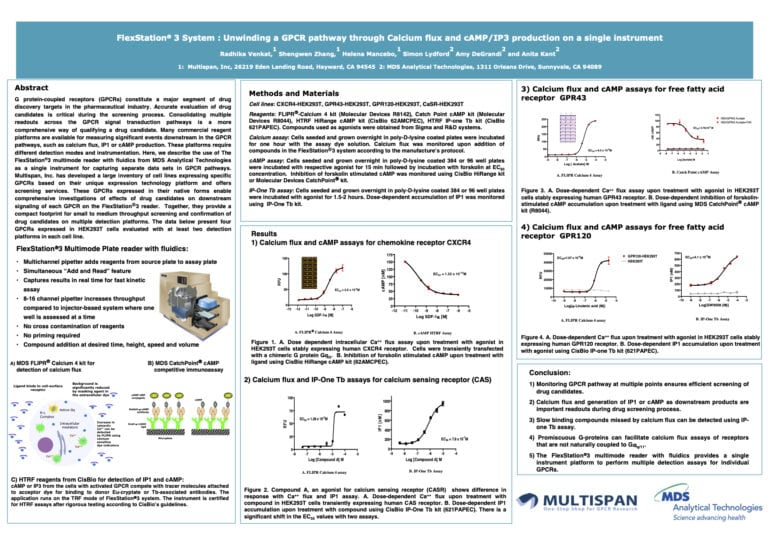 2008-2011-FlexStation-3-System-Unwinding-a-GPCR-pathway-through-Calcium-flux-and-cAMP-IP3-production-on-a-single-instrument