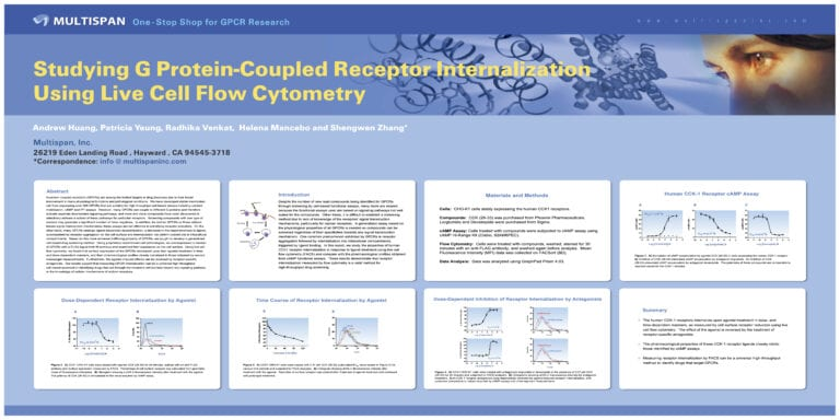 2008-2011-Studying-G-Protein-Coupled-Receptor-Internalization-Using-Live-Cell-Flow-Cytometry