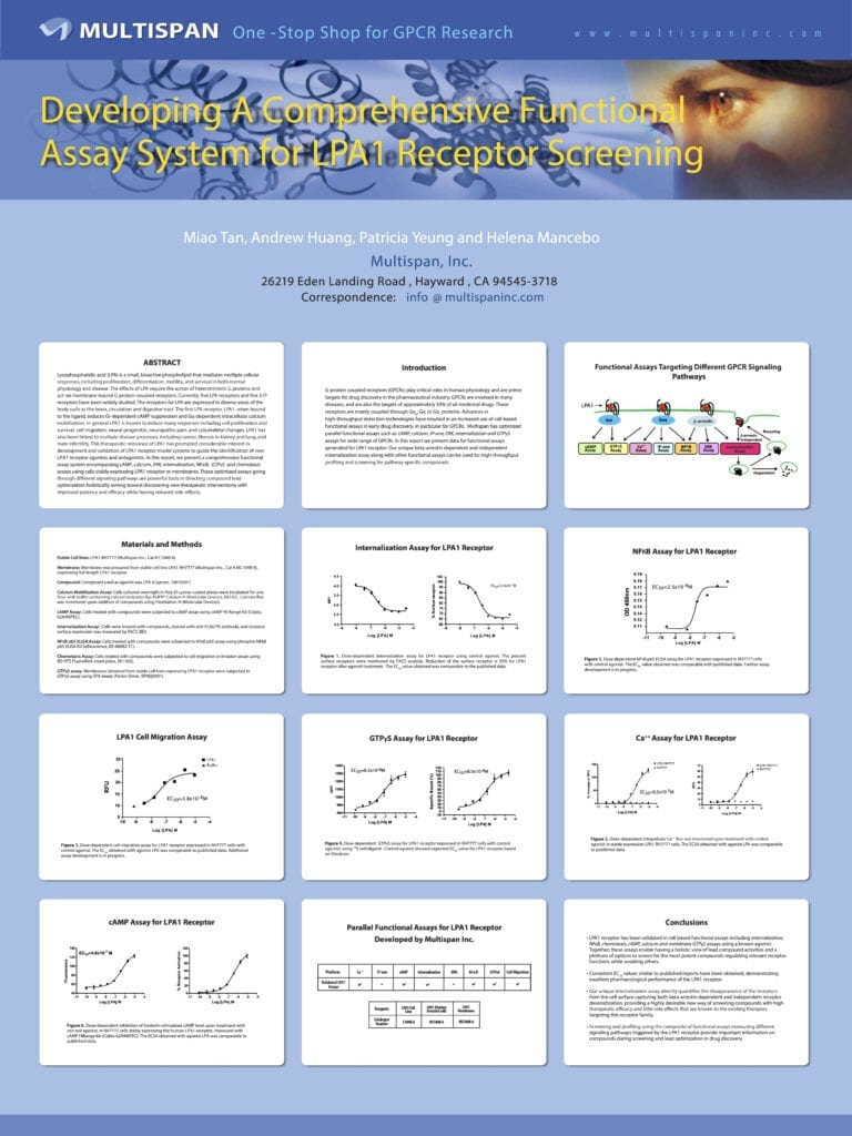 2012-Developing-A-Comprehensive-Functional-Assay-System-for-LPA1-Receptor-Screening
